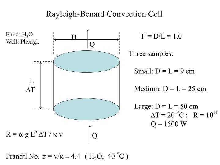Rayleigh-Benard Convection Cell
