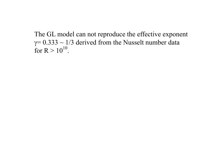 The GL model can not reproduce the effective exponent