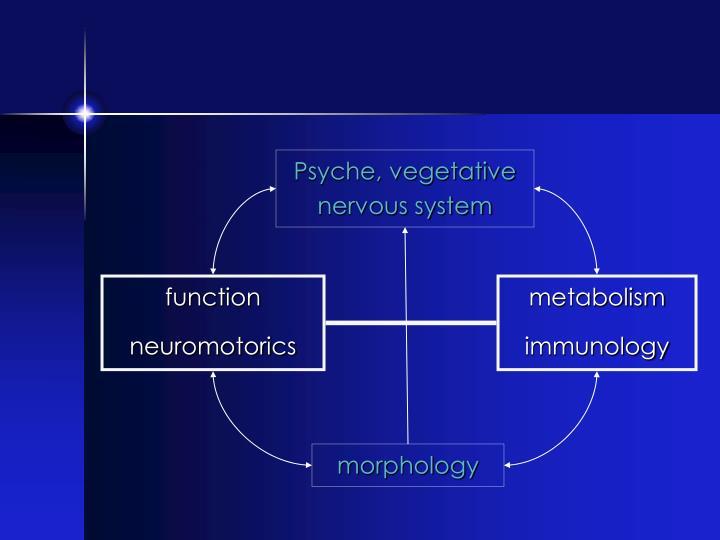 Psyche, vegetative nervous system