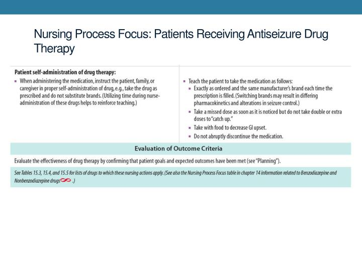 Nursing Process Focus: Patients Receiving Antiseizure Drug Therapy