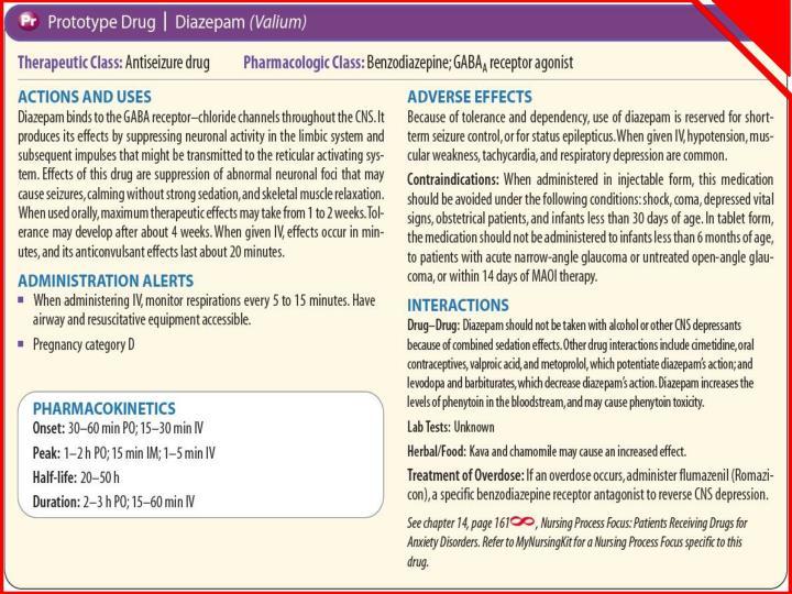Prototype Drug: Diazepam