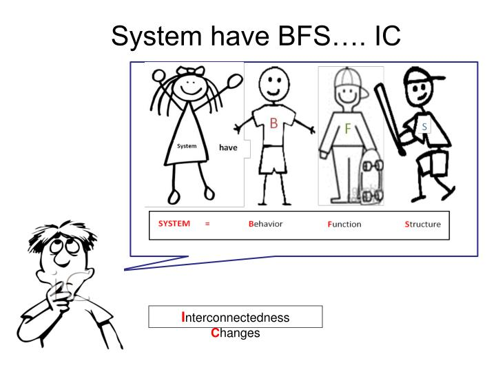 System have BFS…. IC