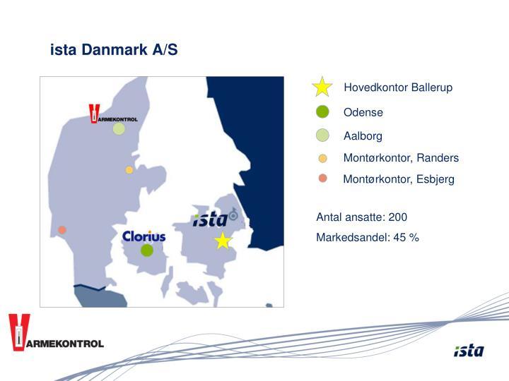 ista Danmark A/S