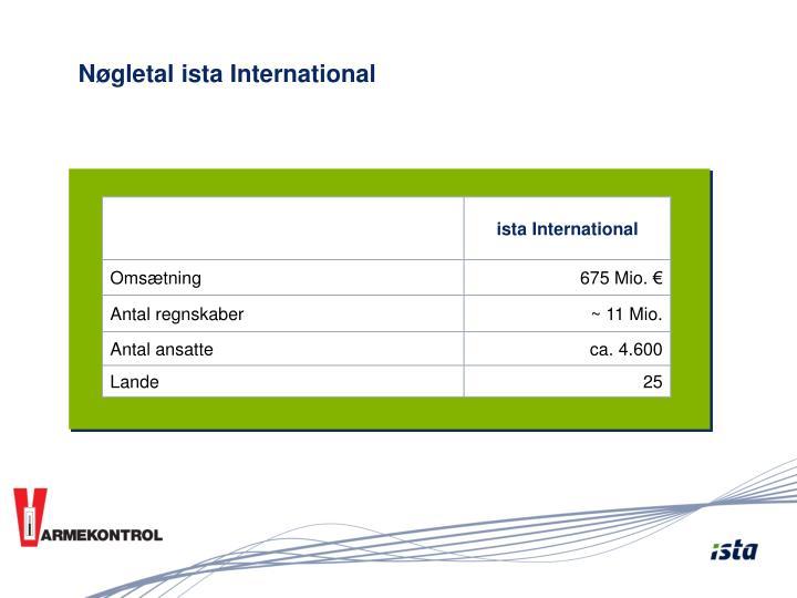Nøgletal ista International