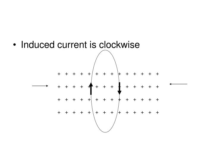 Induced current is clockwise