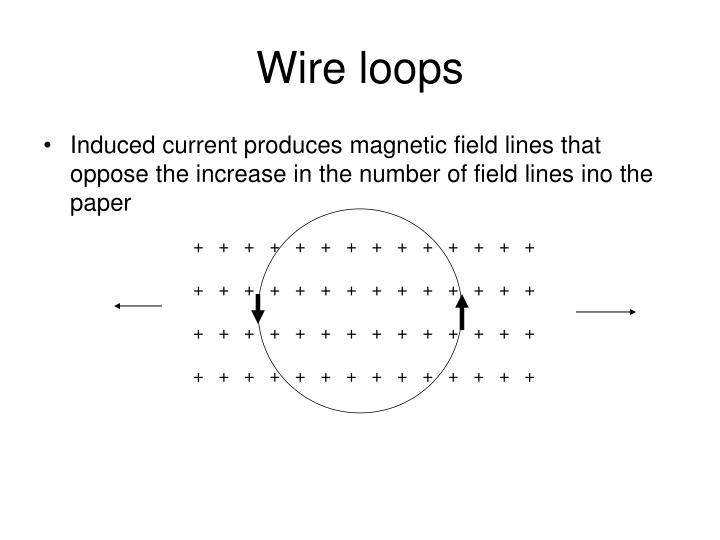 Wire loops