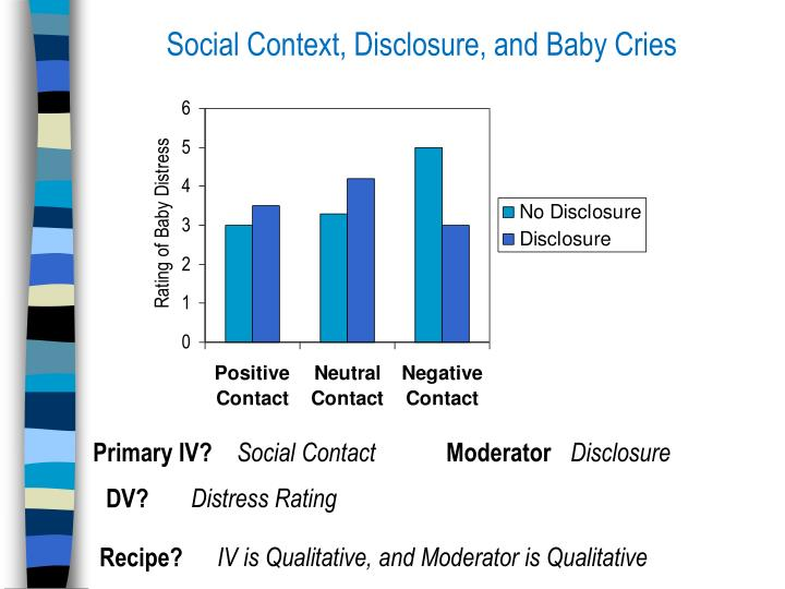 Social Context, Disclosure, and Baby Cries