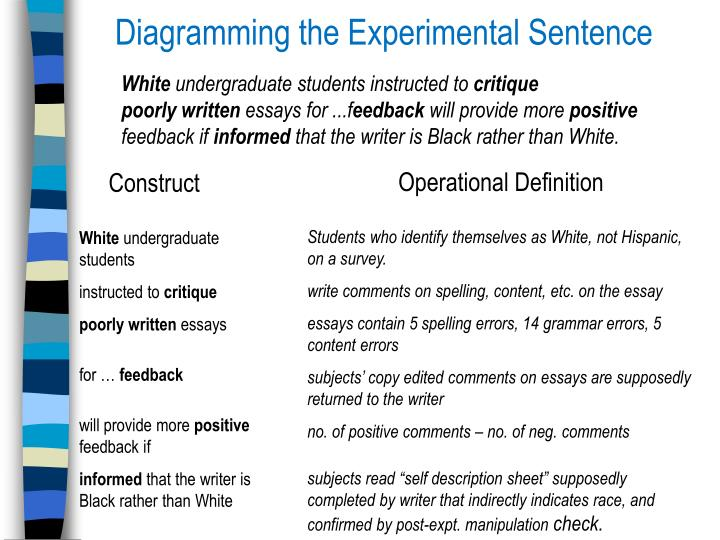 Diagramming the Experimental Sentence