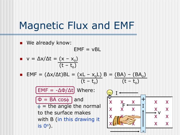 Magnetic Flux and EMF