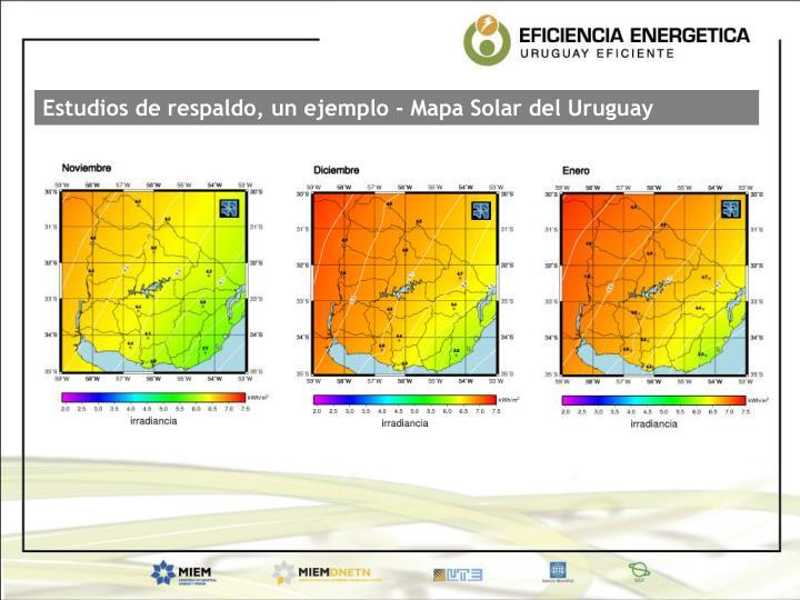 Estudios de respaldo, un ejemplo - Mapa Solar del Uruguay
