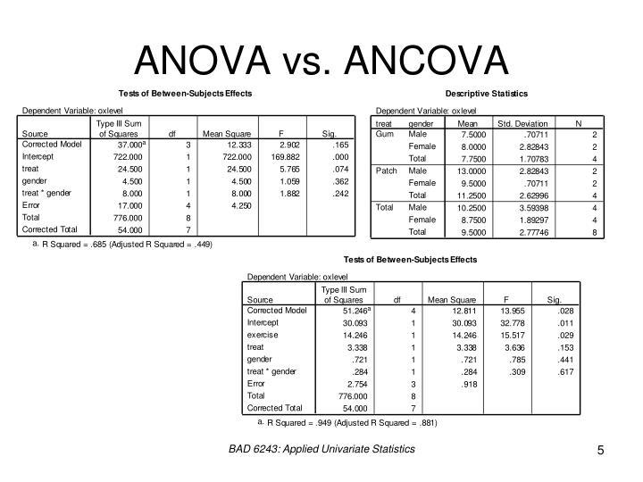 ANOVA vs. ANCOVA