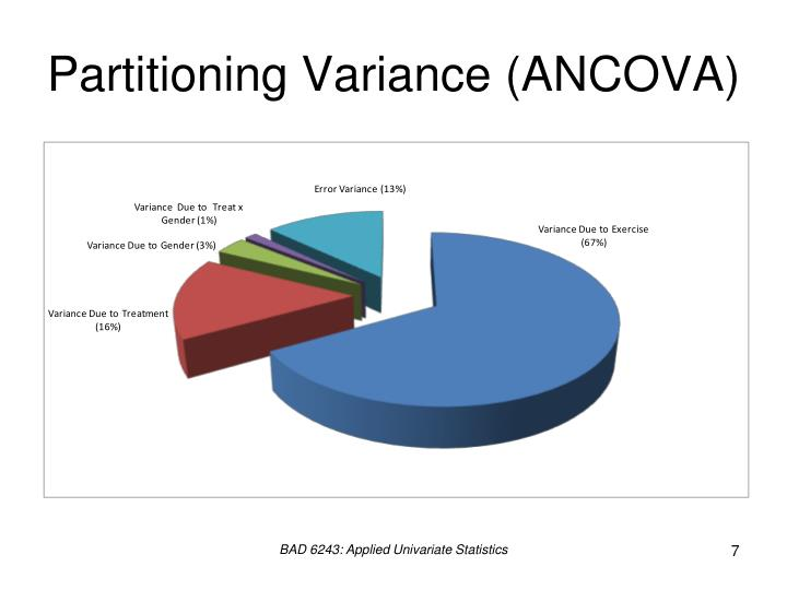 Partitioning Variance (ANCOVA)