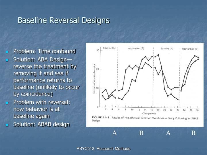 Baseline Reversal Designs