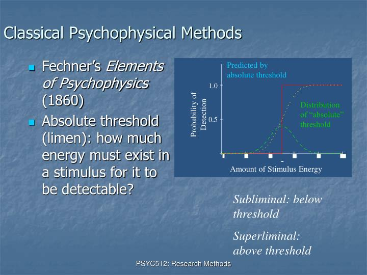 Classical Psychophysical Methods