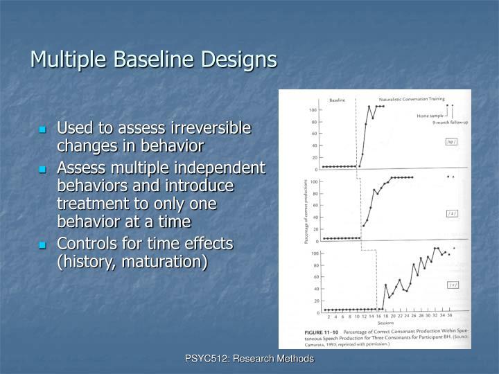Multiple Baseline Designs