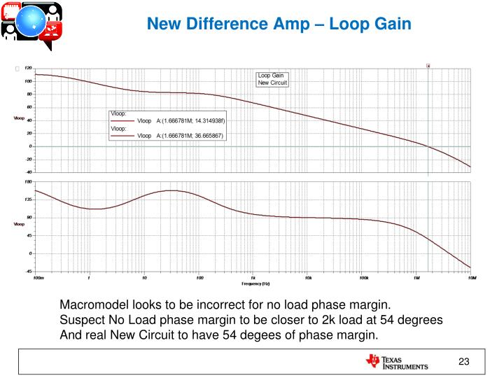 New Difference Amp – Loop Gain