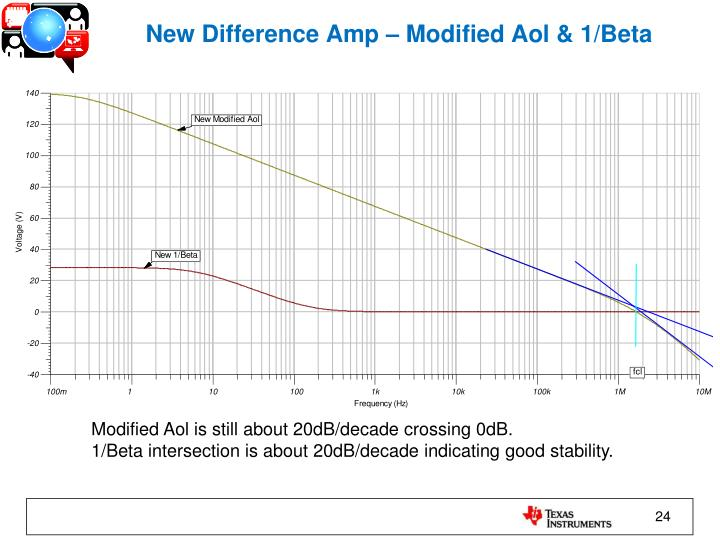 New Difference Amp – Modified Aol & 1/Beta