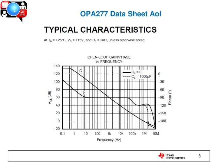 OPA277 Data Sheet Aol