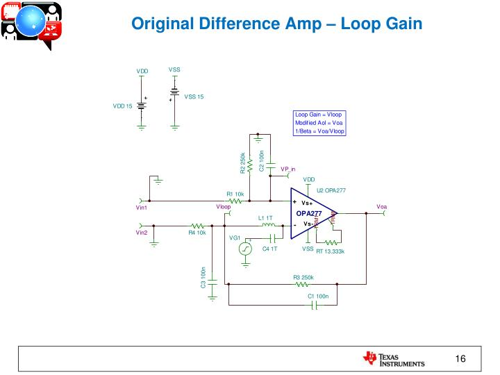 Original Difference Amp – Loop Gain