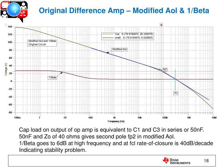 Original Difference Amp – Modified Aol & 1/Beta