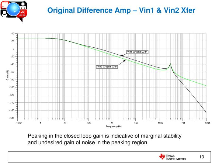 Original Difference Amp – Vin1 & Vin2 Xfer