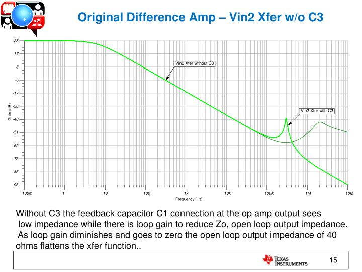 Original Difference Amp – Vin2 Xfer w/o C3