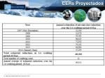 cers proyectados