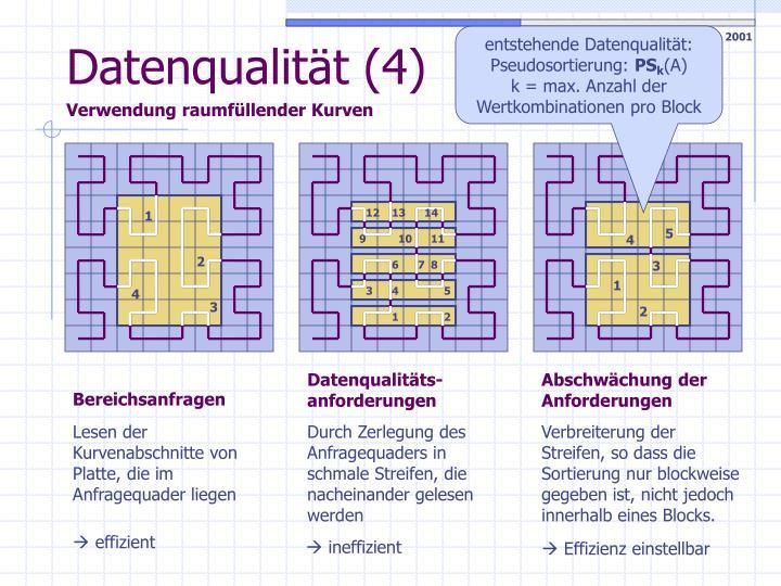 Datenqualität (4)