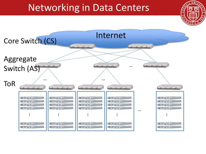 Networking in Data Centers