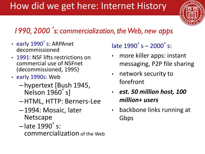 How did we get here: Internet History