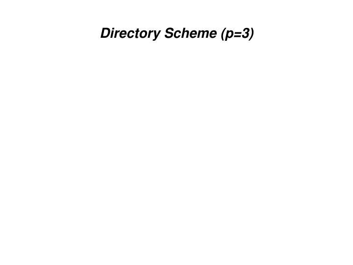 Directory Scheme (p=3)