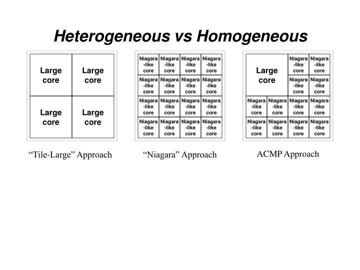 Heterogeneous vs Homogeneous