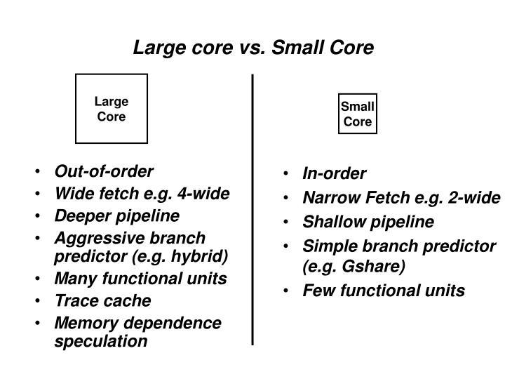 Large core vs. Small Core