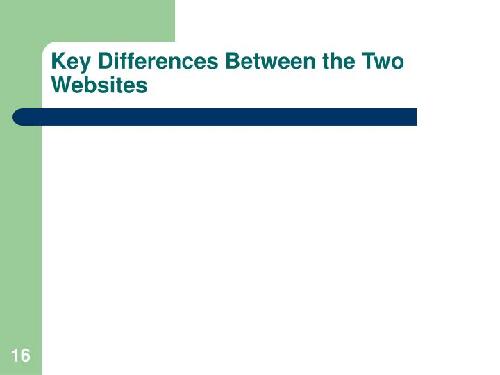 Key Differences Between the Two Websites
