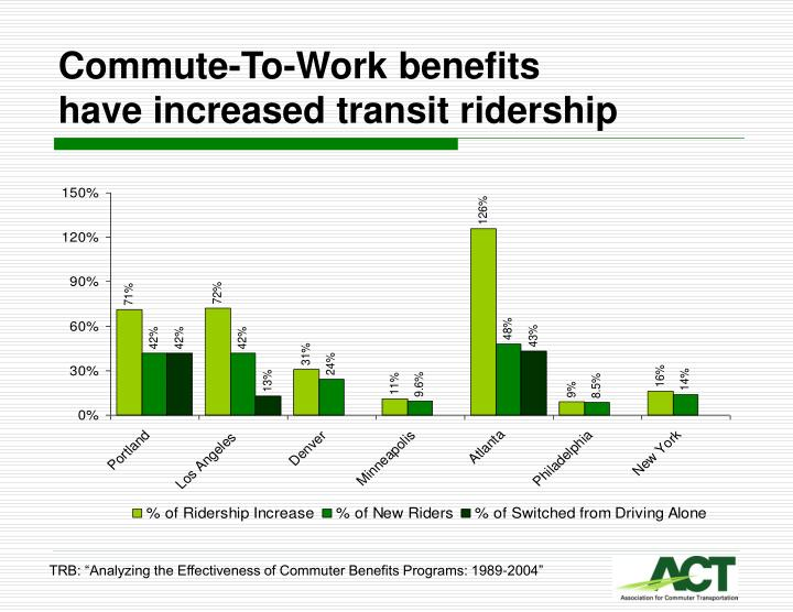 Commute-To-Work benefits