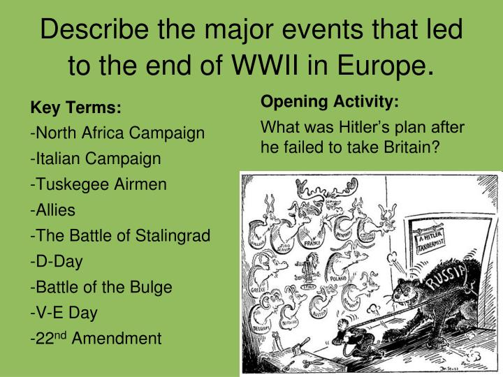 Describe the major events that led to the end of WWII in Europe