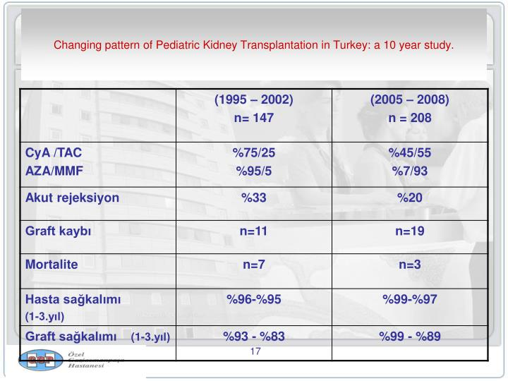 Changing pattern of Pediatric Kidney Transplantation in Turkey: a 10 year study.