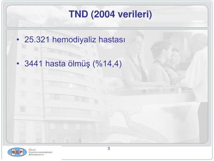 TND (2004 verileri)