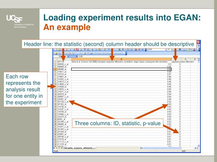 Loading experiment results into EGAN: