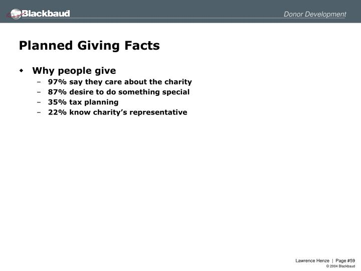 Planned Giving Facts