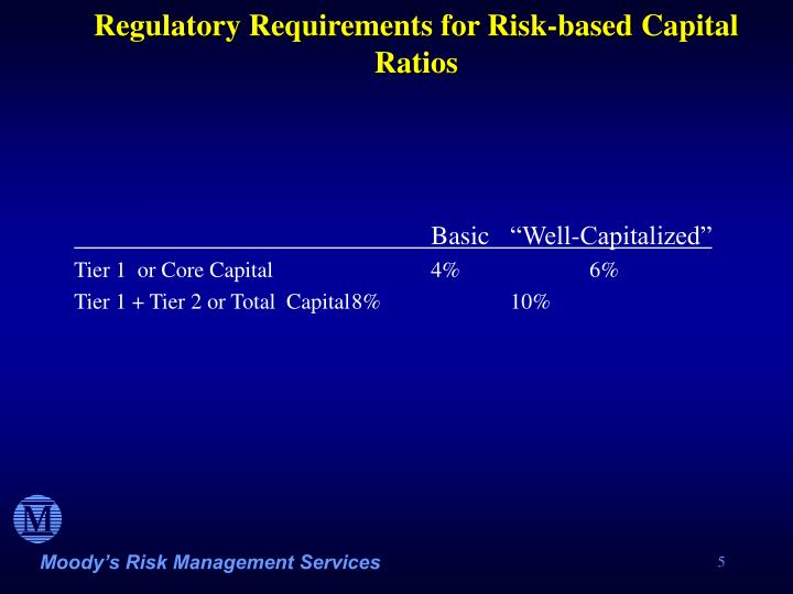 Regulatory Requirements for Risk-based Capital Ratios