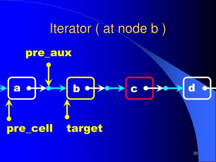 Iterator ( at node b )