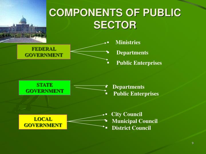 COMPONENTS OF PUBLIC SECTOR