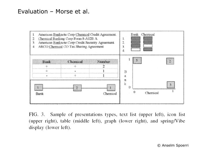 Evaluation – Morse et al.