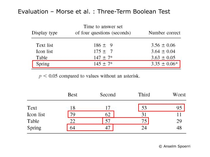 Evaluation – Morse et al. : Three-Term Boolean Test