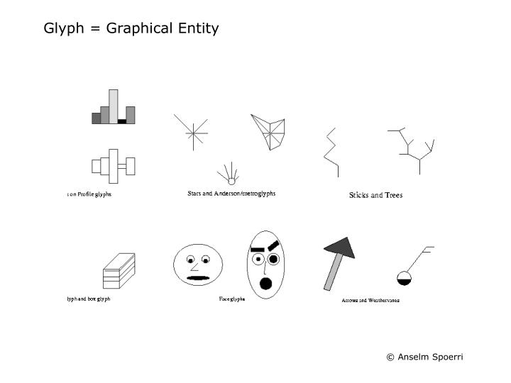Glyph = Graphical Entity