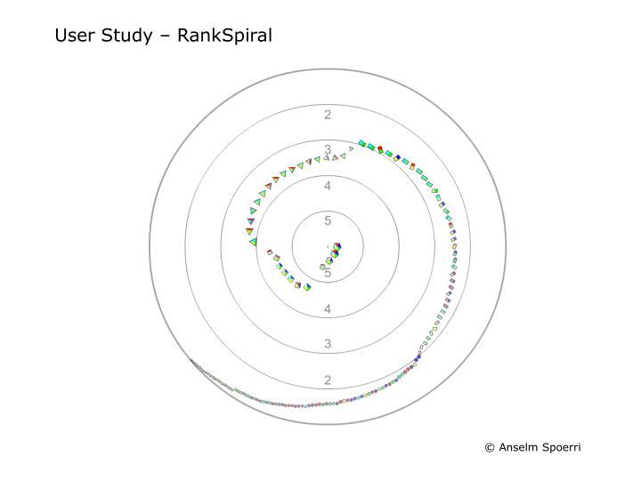 User Study – RankSpiral