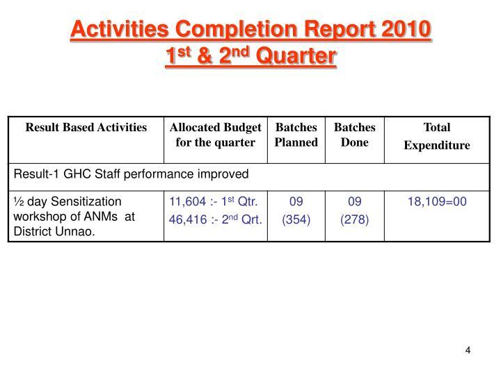 Activities Completion Report 2010