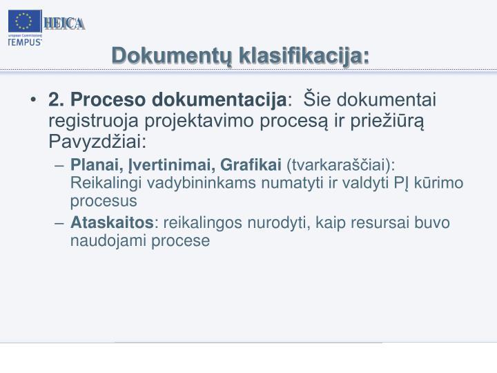 Dokumentų klasifikacija