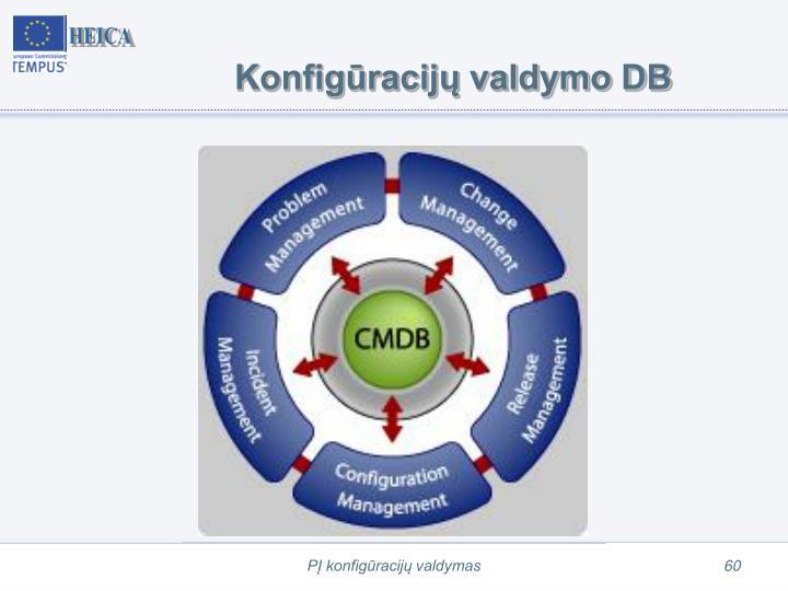 Konfigūracijų valdymo DB